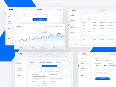 Dashboard ui ux design web dashboard design
