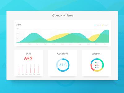 Simple Dashboard graphs dashboard