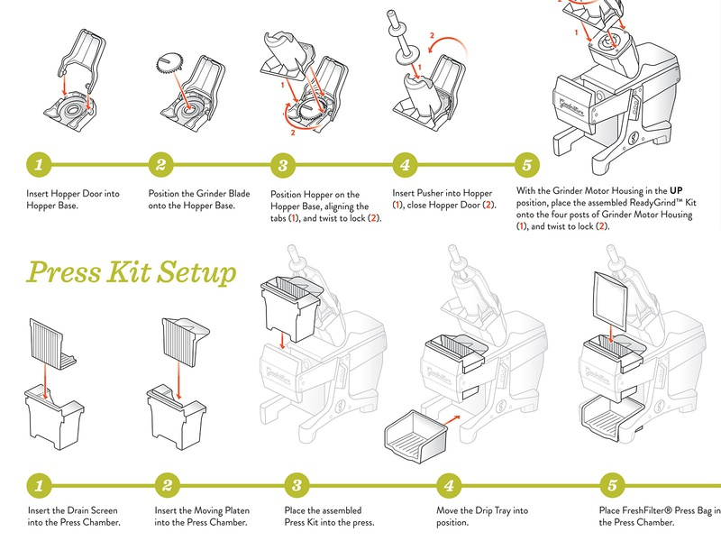 Goodnature M-1 Quick Start Guide isometric icons design process infographic