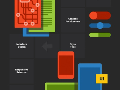 Homepage process flowchart colorful flat icons boardgame