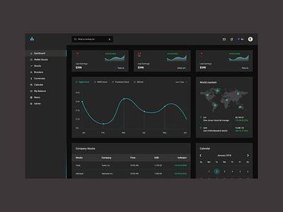 Stock Dashboard dark dashboard modern web design dashboard stock dark theme minimal design webdesign adobe xd