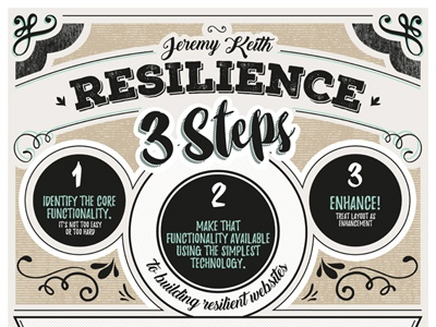 Resilience by Jeremy Keith conference typography poster