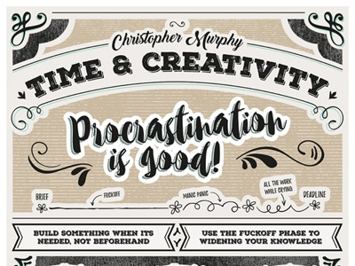 Time Creativity by Christopher Murphy conference poster typography