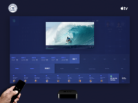 World Surf League Apple TV - Prototype