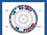 March Madness Bracket Reconsidered