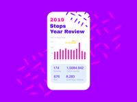 Analytics Chart –Daily UI 018