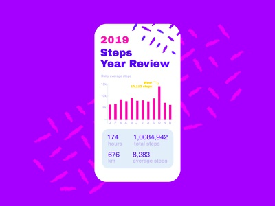 Analytics Chart –Daily UI 018 resolution health end of year electric pop colorful walking walk pattern step counter step year review 2019 review data chart flat dailyui018 dailyui