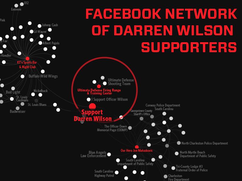 Darren Wilson Facebook Supporters network gephi visualization