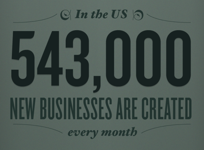 543K New Businesses knockout hoefler text typography