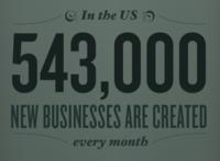 543K New Businesses