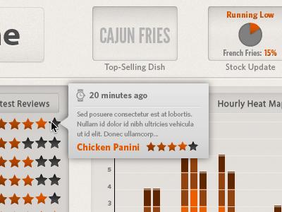 Overview Dashboard food whitney pie chart dashboard d3 dataviz bar chart infographic chart