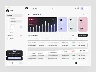SAAS CTR Dashboard interactions saas dashboard saas clean task management task app dashboard web app ux ui