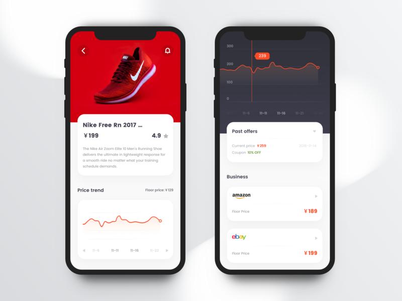 Price Enquiry APP red inquire nike data design shop ios mobile iphonex card apple app ux ui