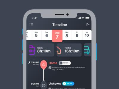Timeline iOS Concept timeline ios app iphone x design iphone x timeline timeline