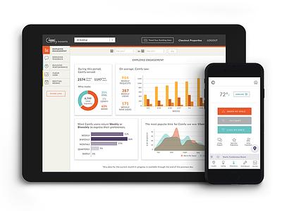 Data Insights app ui dashboard data data viz