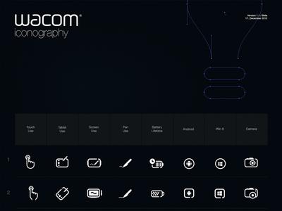 Wacom Iconography Explorations