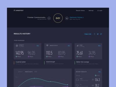 Dashboard Exploration for Speedtest user interface design interface web app web application design web app design ux ui dashboard template dashboard flat design dashboard design dashboard ui dashboard