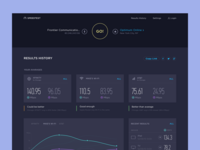Dashboard Exploration for Speedtest