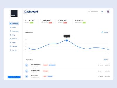 Dasdas Dashboard chart dashboard app webdesign web app website application download free figma admin app design statistics minimal web blog ux ui app dashboard design dashboard