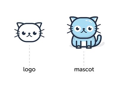 Personal Logo / Mascot brand illustration character mascot logo