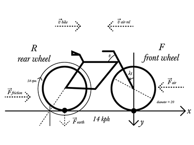 Diagram My Physics Blog