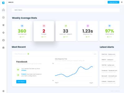 Webeye Dashboard - Desktop website design tools graphs monitoring dashboard ux performance website downtime uptime