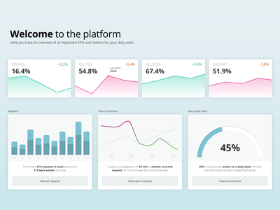 Minimal Dashboard - best practice enterprise saas decent vector minimalistic colorful complexity ui ux ux ui design platform figma scalable charts metrics kpi dashboard best practices minimal
