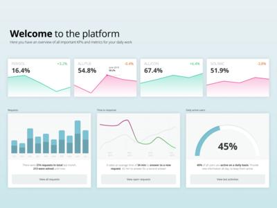 Minimal Dashboard - best practice enterprise saas decent vector minimalistic colorful complexity ui ux ux ui design platform figma scalable charts metrics kpi dashboard best practices minimal