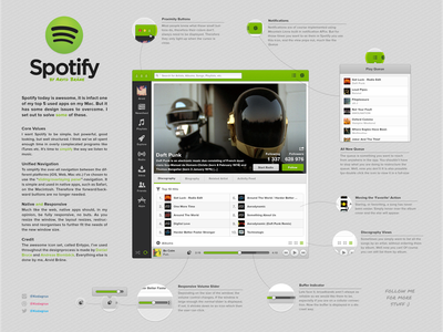Spotify Redesign spotify redesign ui ux mac app application playoff photoshop music icon daft punk
