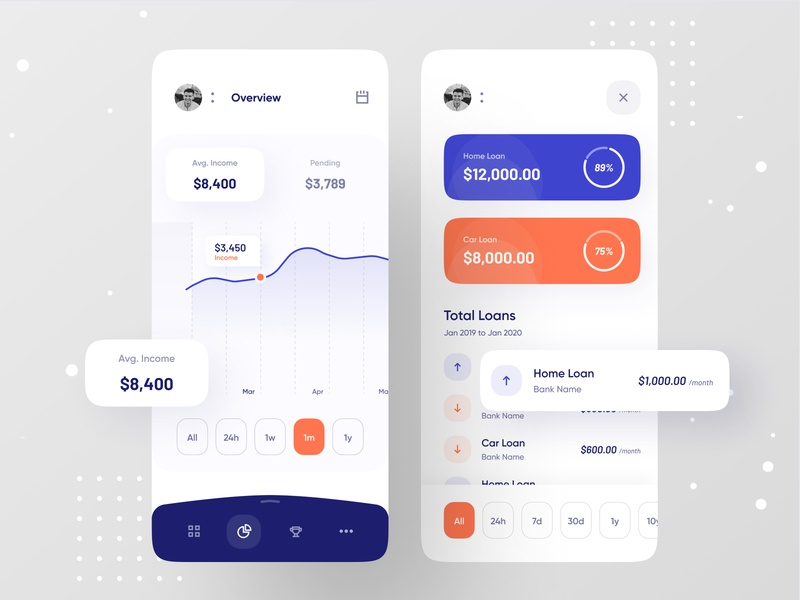 Digital Payment dribbble branding ofspace digital agency ofspace inside paypal payment method payment form payments payment app phonepe paytm bkash digital payment payment app design ofspace