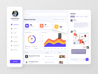 Project Mgt Dashboard activity feed web apps website web application webapp design webapp dashbaord profile ofspace project365 project management management project