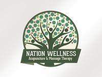 Nation Wellness Concept 2