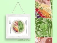 Food Plate Poster