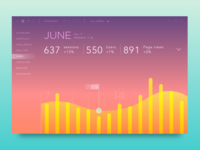 Analytics dashboard redesign