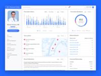 Sales Profiler App
