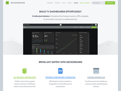 New Product Page dashboards tv page product geckoboard