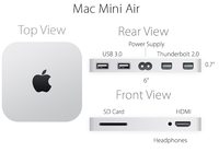 Mac Mini Air (Quick Concept)