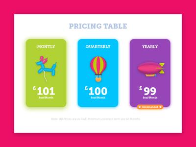 Pricing Table airship air ballon table pricing