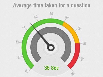 Summaryreport test