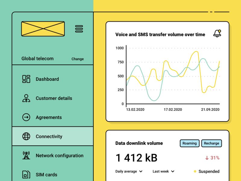 IoT Telecommunication WebApp graphic webapp website design ux ui icon