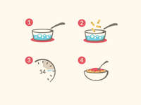 Cooking Instructions Icons