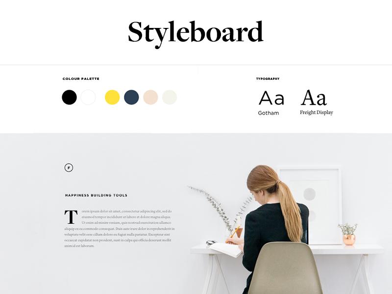 Styleboard lesson design process styleboard