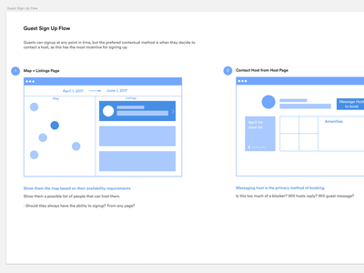Guest Sign Up Flow [Rough] sketches mockup web app planning wireframes