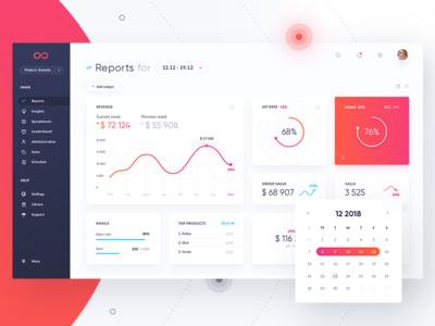 Reports | Sales management platform analytics desktop ui admin chart sales report dashboard