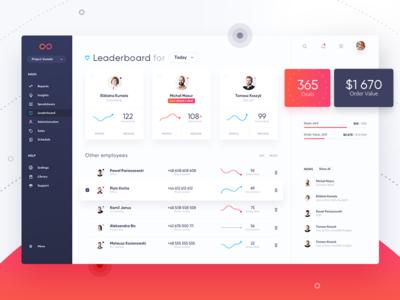 Leaderboard | Sales management platform web ui sales report desktop employees checklist list leader admin