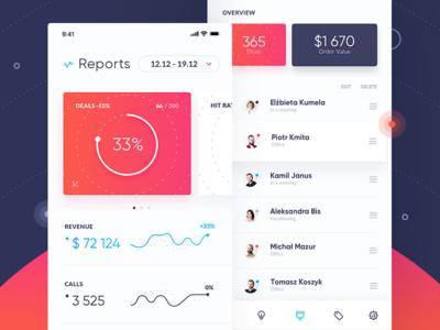 Sales management platform | App app ui sales report list leader employees checklist mobile