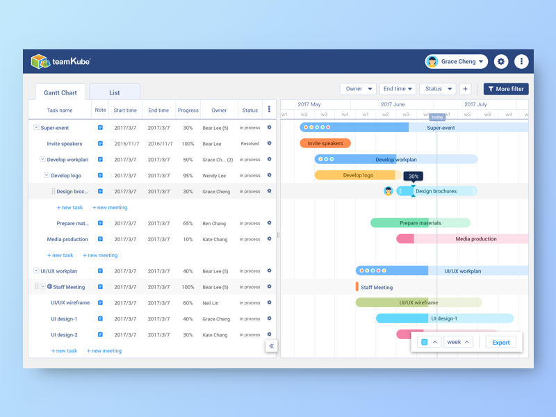 Gantt Chart for teamKube design ux ui task project management filter timeline gantt chart