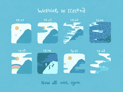 Weather In Iceland...