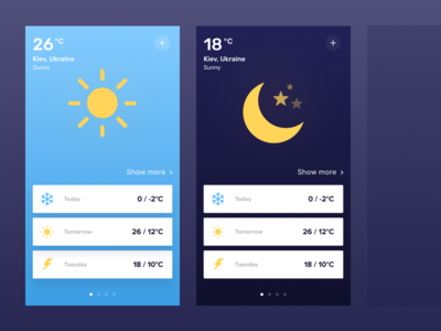 Daily UI challenge #37 — Weather