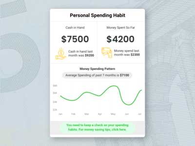 Card UI for Personal Money Management App